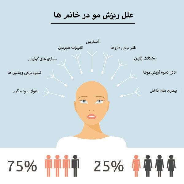 علل ریزش مو در خانم ها